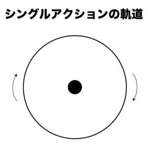 pallitto シングルアクションの軌道